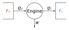Carnot_heat_engine_2.png