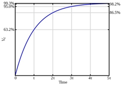 capacitor-charge-curve.png